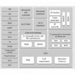 ESP-32 ESP32 WROOM-32 MÓDULO BLUETOOTH WIFI CPU DOBLE NÚCLEO